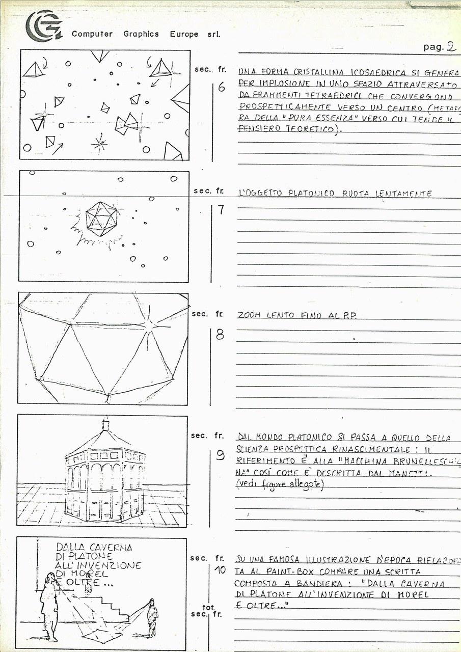 Enrico Cocuccioni, Manifesto 1985. L'arte tra videostasi e neosofia, 1985, storyboard p. 2 di 5 -Archivio Il Pulsante Leggero