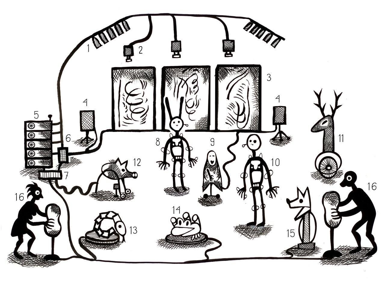 Marcel·lí Antúnez Roca, Diagramma di Pol (2002)
