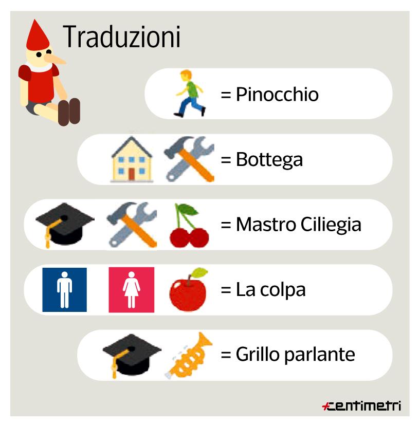 Fig. 2. Antonio Montanaro, 'Leggi Pinocchio, in emoji', Corriere Fiorentino, 21 novembre 2017