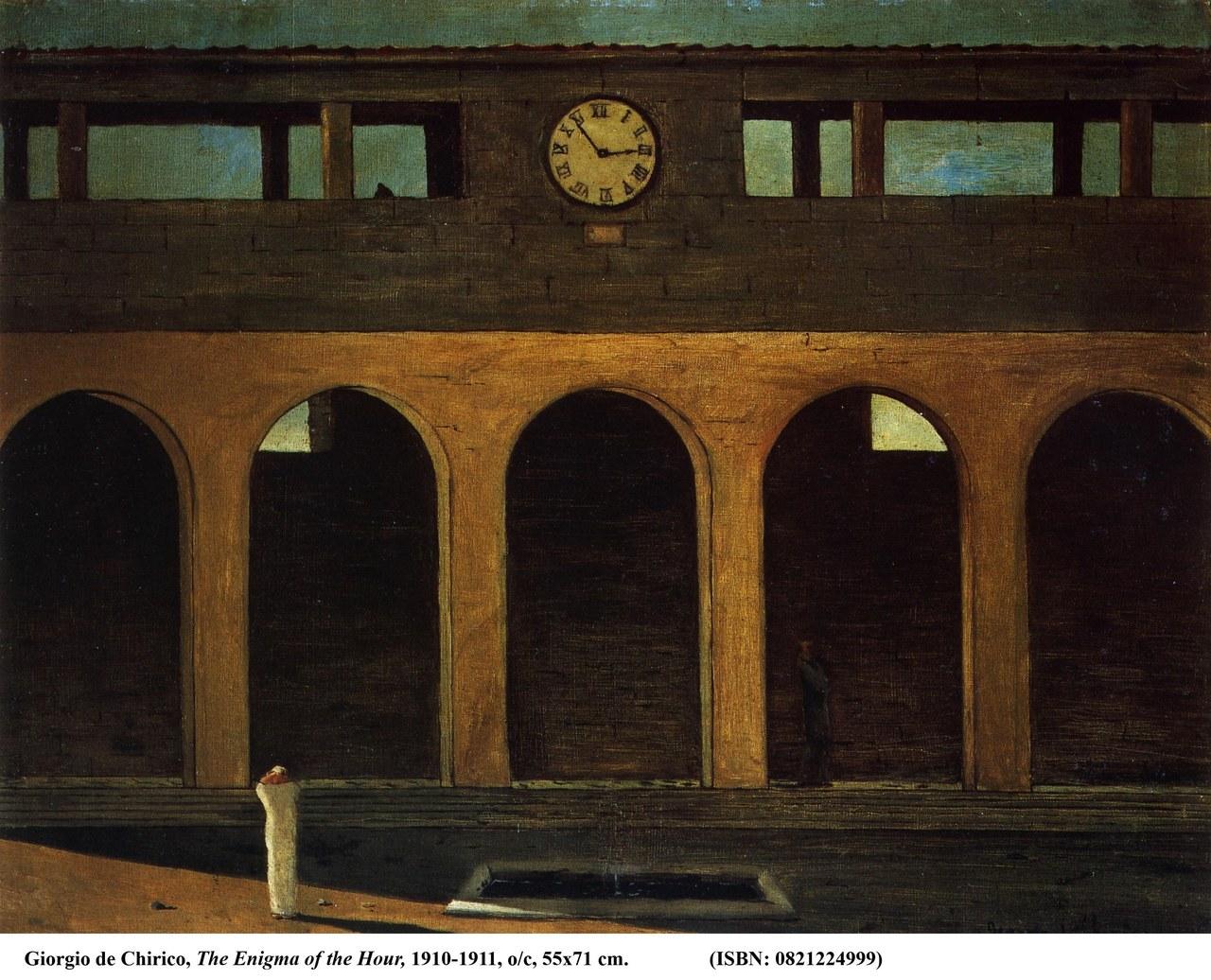 Giorgio De Chirico, L'enigma dell'ora, 1910, Firenze, collezione privata