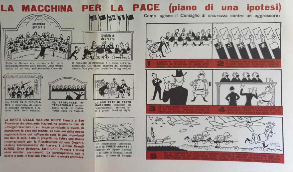 Fig. 6 Il Politecnico, 12, 15 dicembre 1945, p. 4 (particolare)
